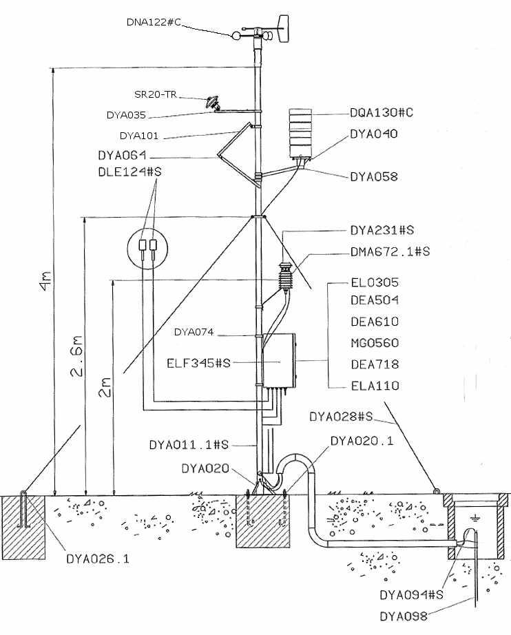 station m t o avec pluviom tre la norme iec 61724 pour centrale photovolta que. Black Bedroom Furniture Sets. Home Design Ideas